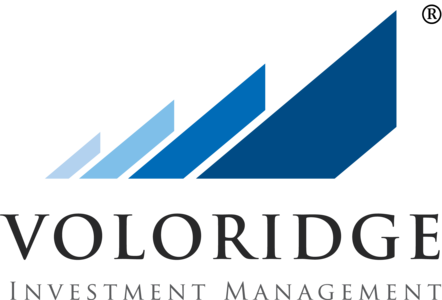 Voloridge Investment Management